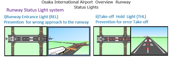 Osaka International Airport  Overview  Runway Status Lights
